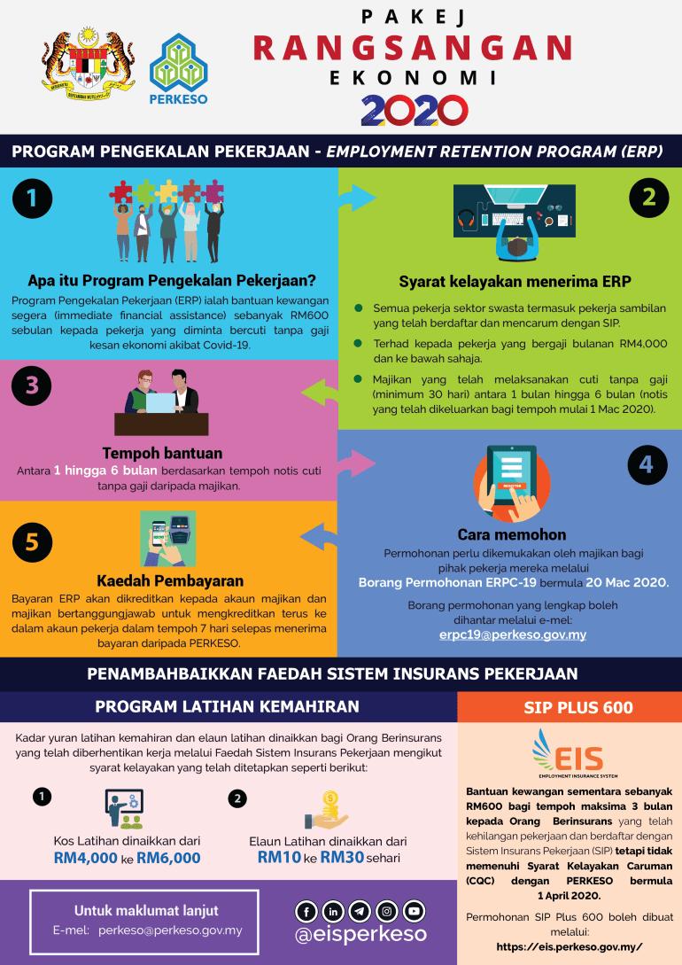 Cara Mohon Bantuan RM 600