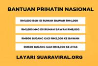 Bantuan Prihatin Nasional