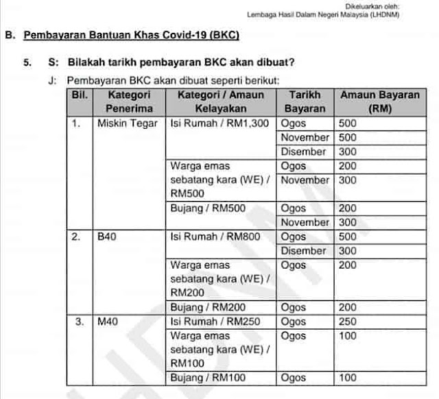 Bayaran BPR BKC Tambahan